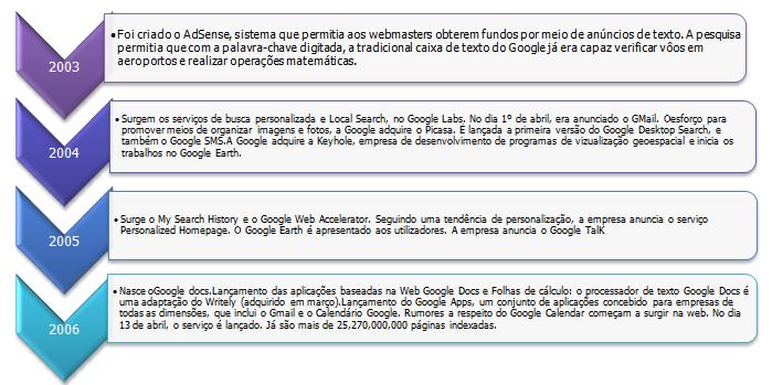 googledata2.png